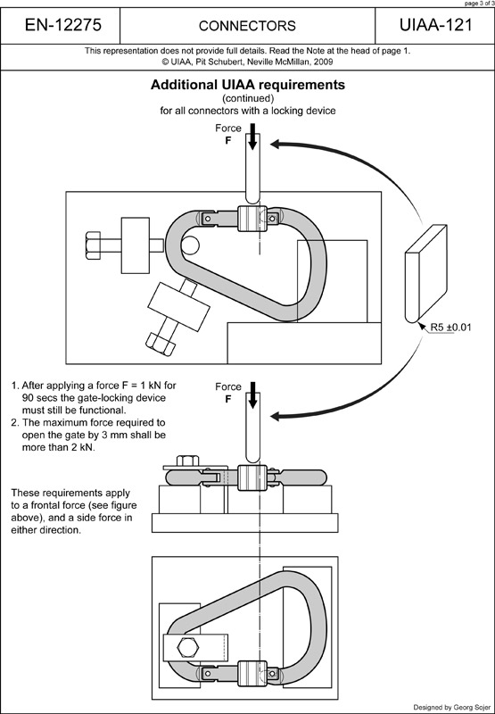uiaa121-connectors_3