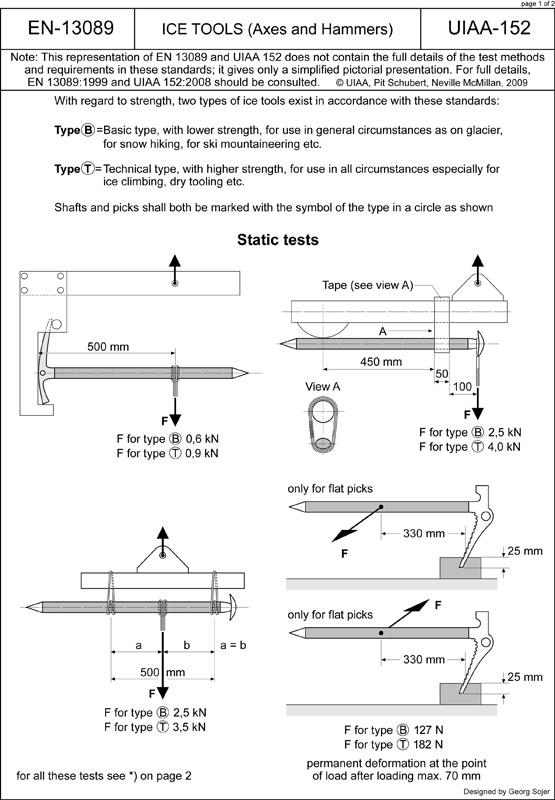 uiaa152-ice-tools-1