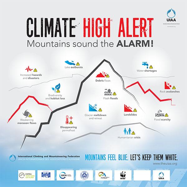 Climate High Alert